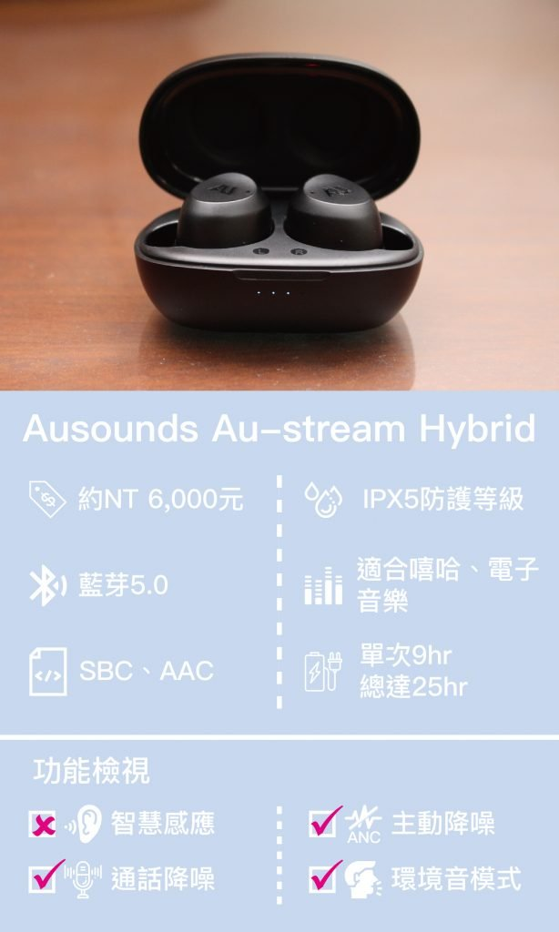 Ausounds Au-stream Hybrid 真無線藍牙耳機